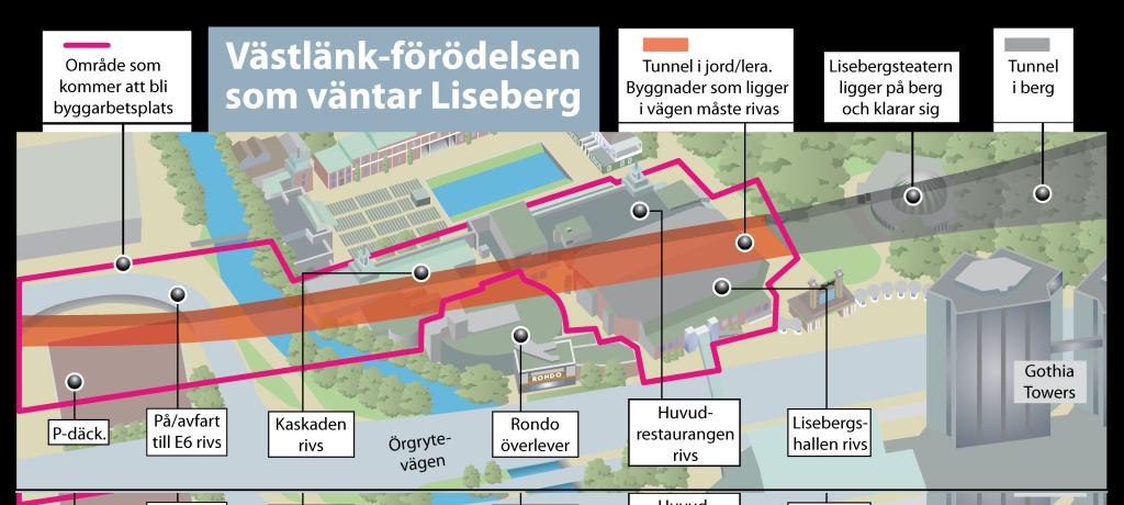 Klicka på grafiken för att förstora den! Grafik: Björn Gustafsson Källa: Järnvägsplanen